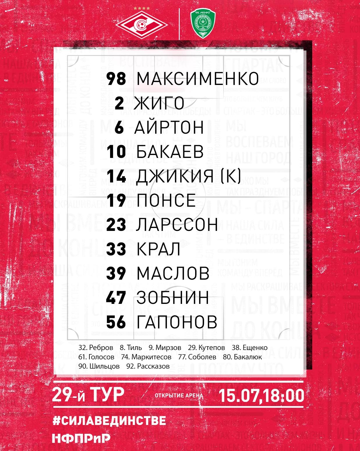 Состав «Спартака» на матч 29-го тура с «Ахматом»