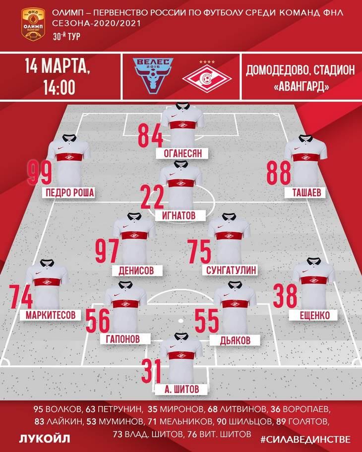 Состав «Спартака-2» на матч 30-го тура ФНЛ с «Велесом»