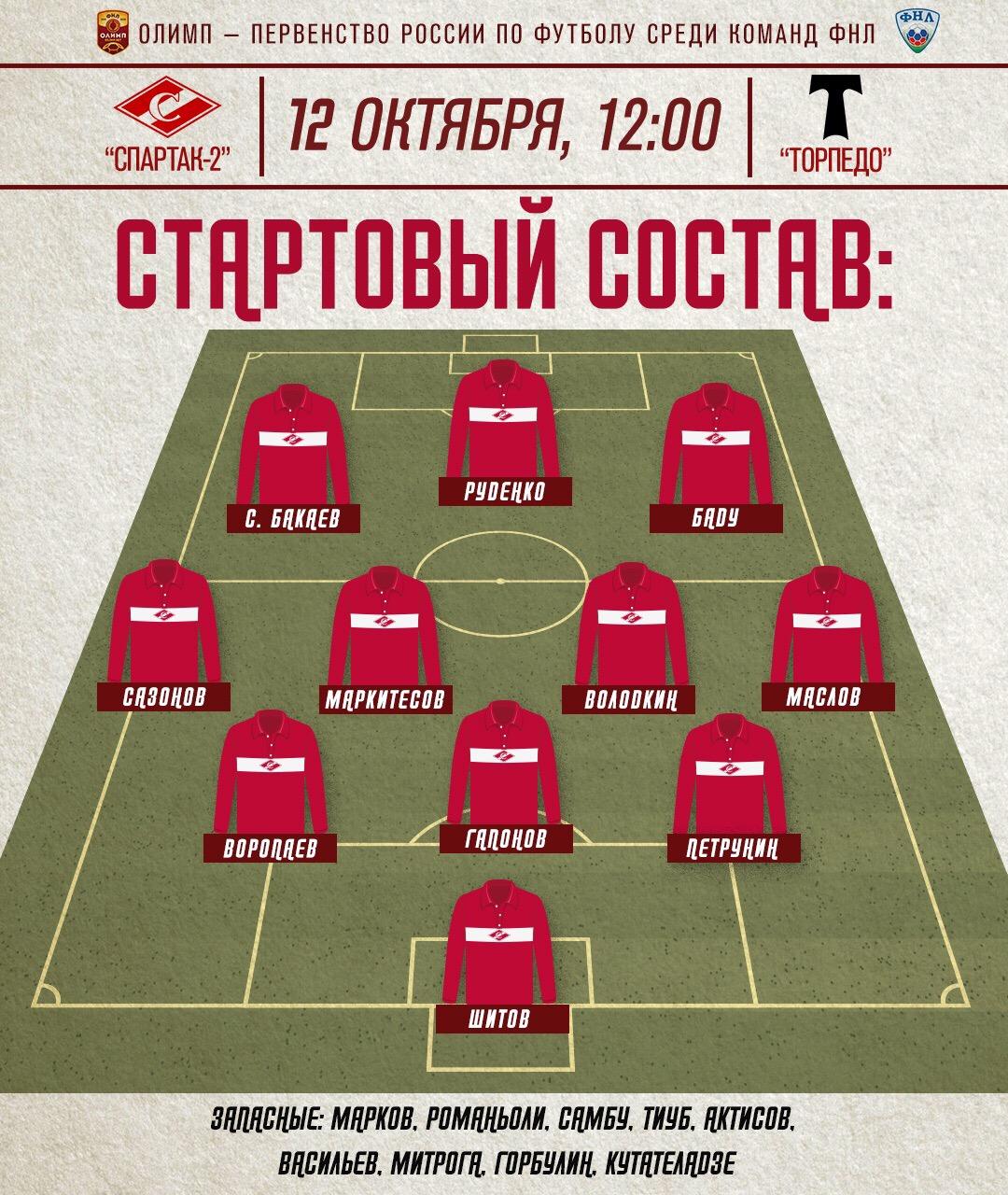 Состав «Спартака-2» на матч с «Торпедо»