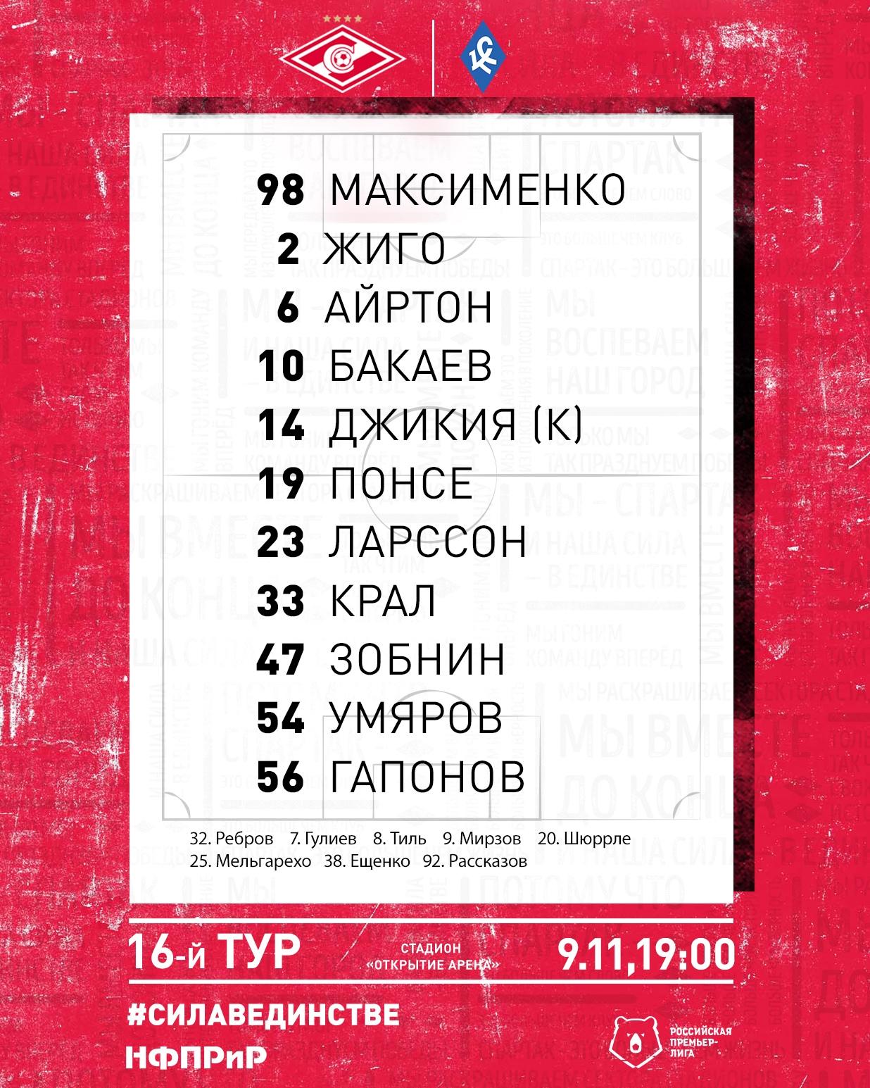 Состав «Спартака» на матч с «Крыльями Советов»