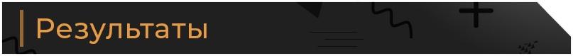 Кейс: контекст для сети автосалонов «Рено» и продаж б/у машин, изображение №23